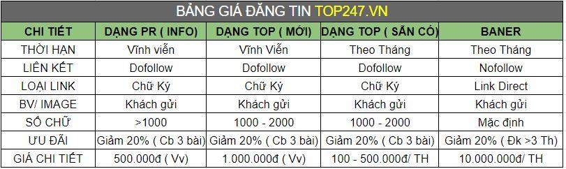 bang-gia-top247