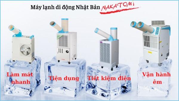 Top 8 máy lạnh (điều hòa) di động Mini tốt nhất hiện nay