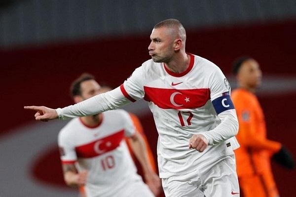 iEURO2020 dự đoán đội hình của Thổ Nhĩ Kỳ kì Euro 2020-2021